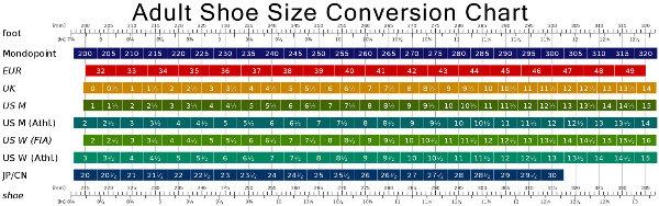 Tabella conversione misure calzature